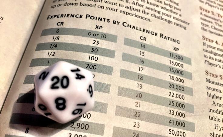 D&D 5e Challenge Rating System